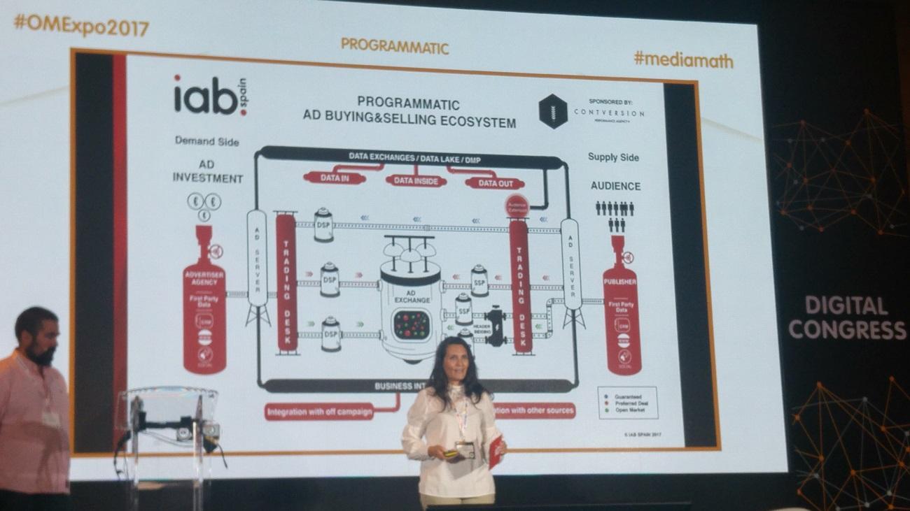 infografia-programatica-iab